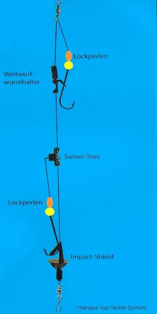 Weitwurf-Wurmhalter